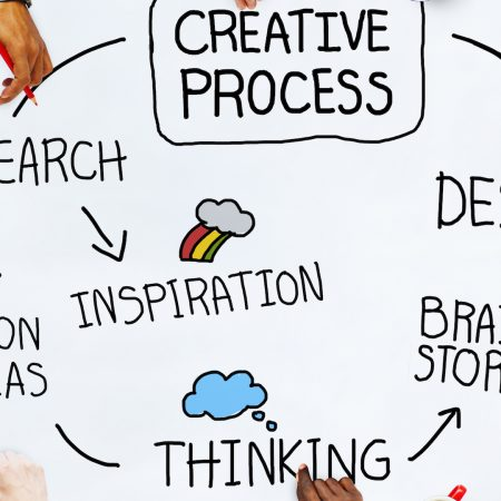 Модул 9: Дизайн мислене